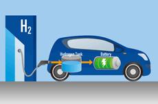 水素のトヨタVS電気のテスラ~熾烈な未来カー戦争